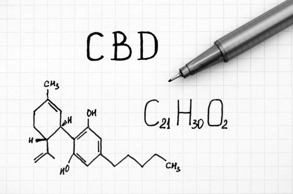 The science behind CBD
